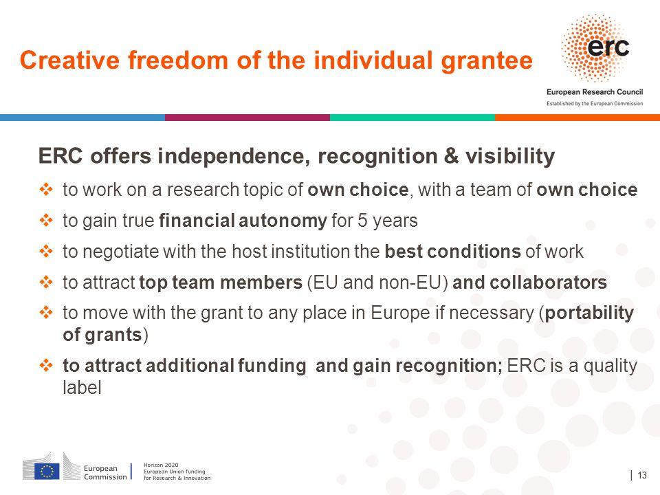 Creative freedom of the individual grantee