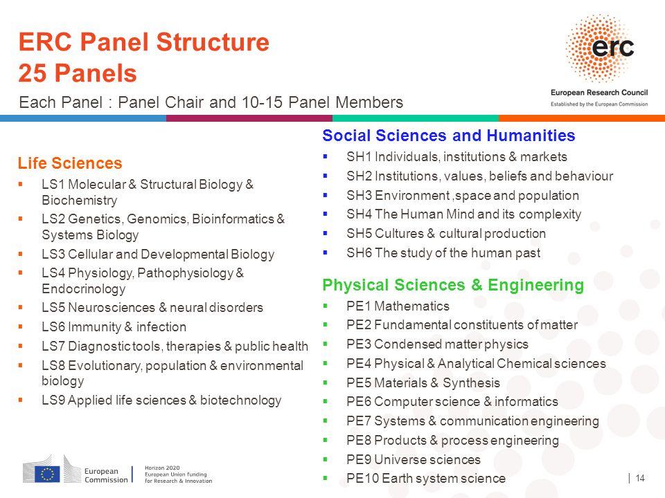 ERC Panel Structure 25 Panels