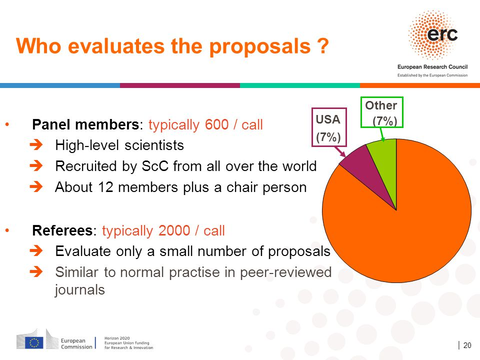 Who evaluates the proposals