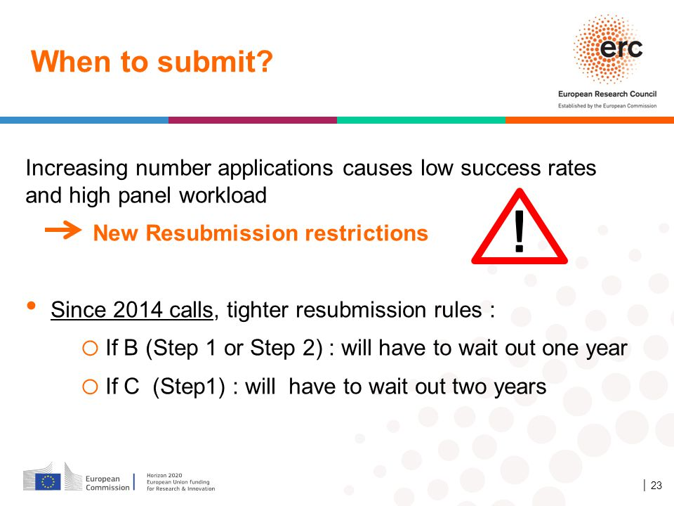 When to submit Increasing number applications causes low success rates and high panel workload. New Resubmission restrictions.