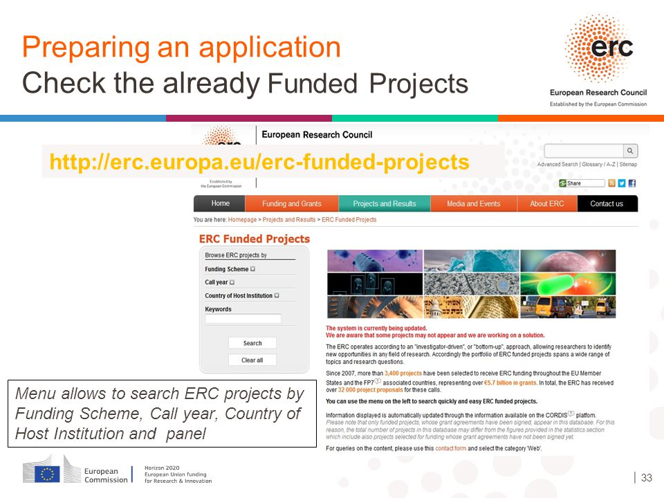 Preparing an application Check the already Funded Projects