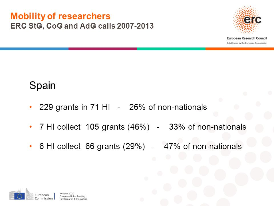 Mobility of researchers ERC StG, CoG and AdG calls 2007-2013