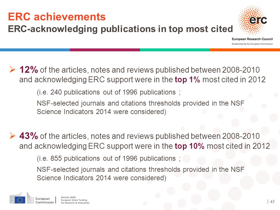 ERC achievements ERC-acknowledging publications in top most cited