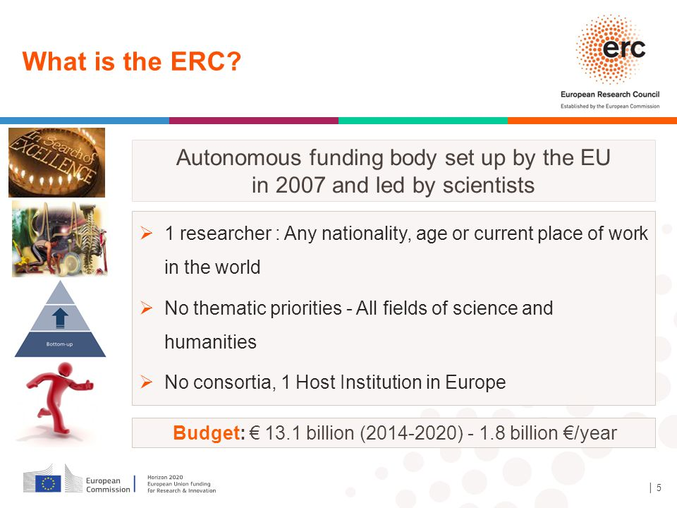What is the ERC Autonomous funding body set up by the EU