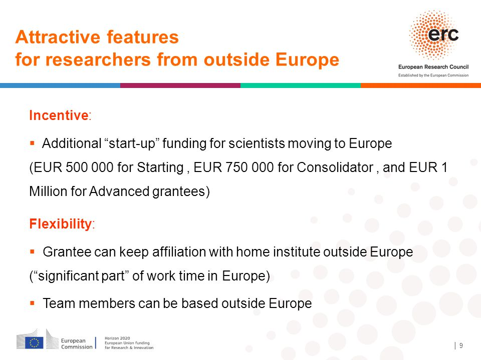 Attractive features for researchers from outside Europe