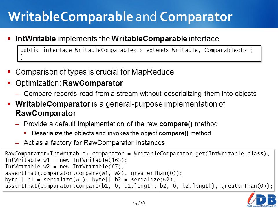 WritableComparable and Comparator