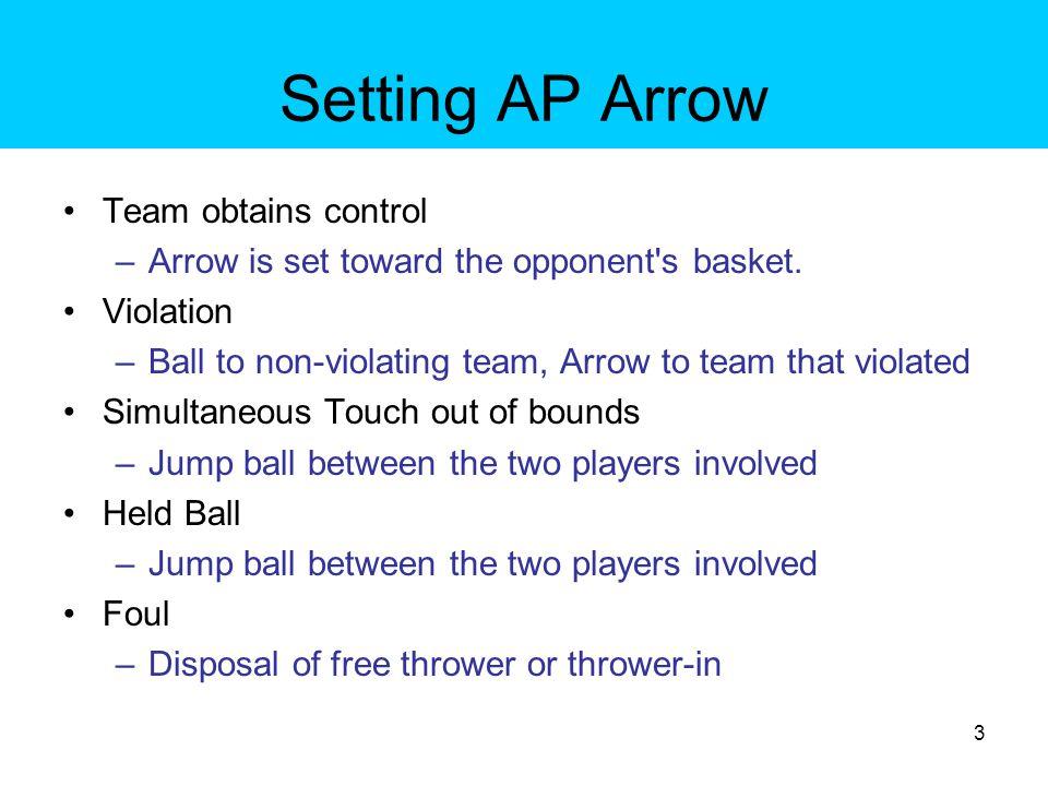 Setting AP Arrow Team obtains control