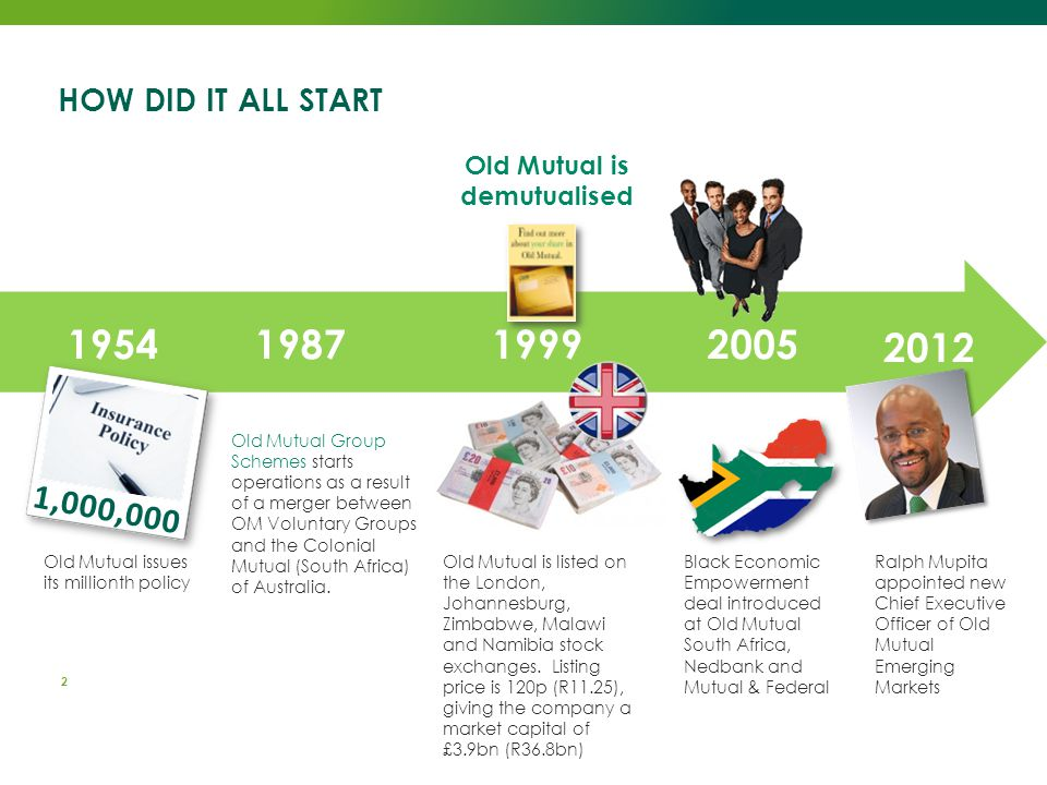 OLD MUTUAL EMERGING MARKETS