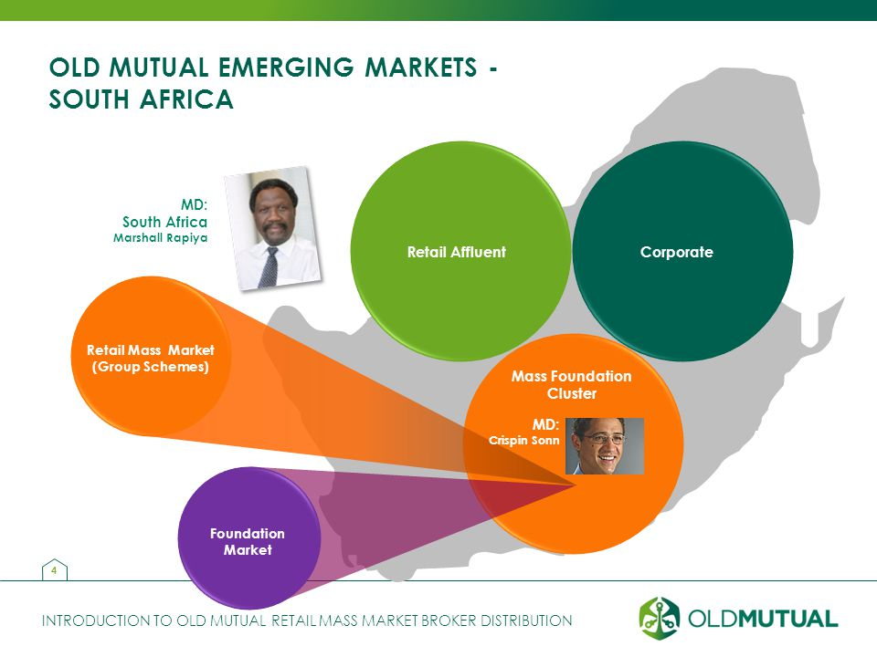 WHO IS OLD MUTUAL GROUP SCHEMES (RMM)