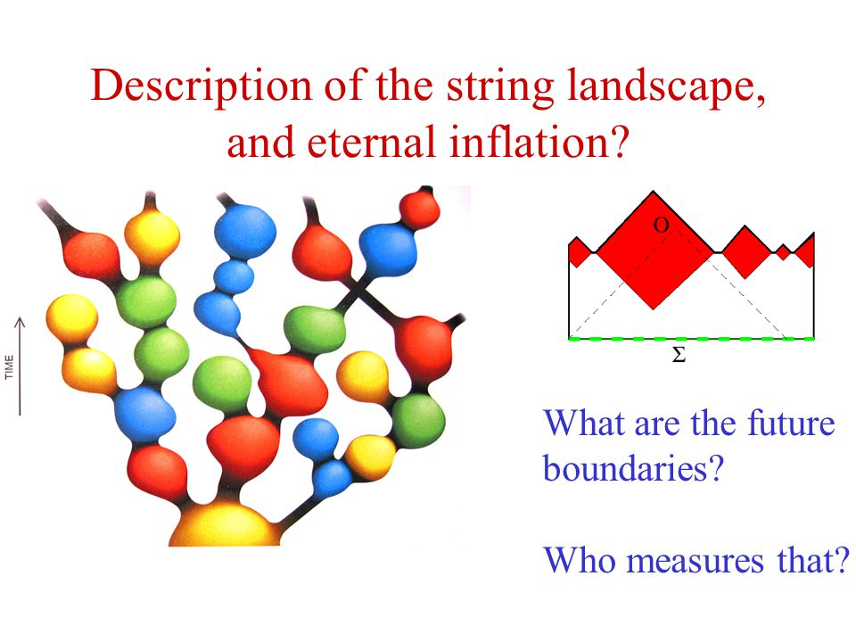 Description of the string landscape, and eternal inflation