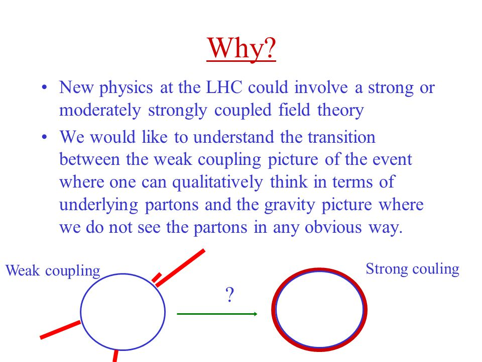 Why New physics at the LHC could involve a strong or moderately strongly coupled field theory.