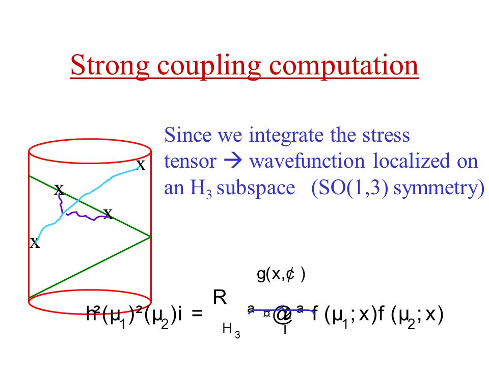 Strong coupling computation