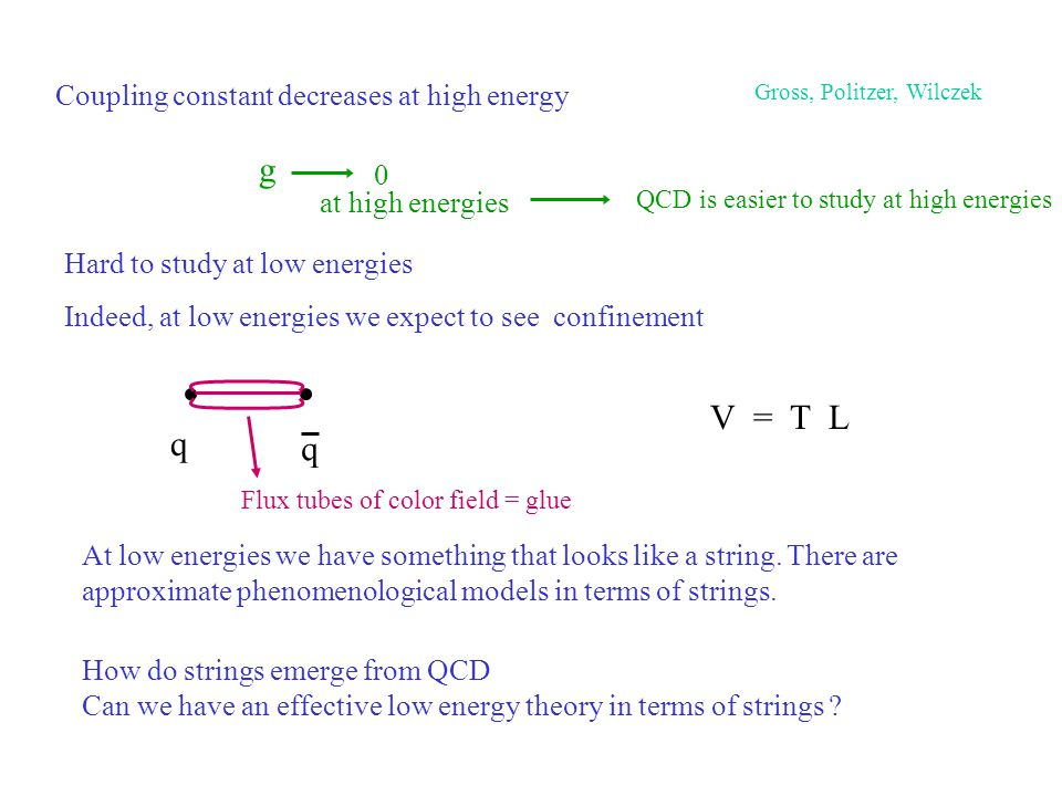 g at high energies V = T L q
