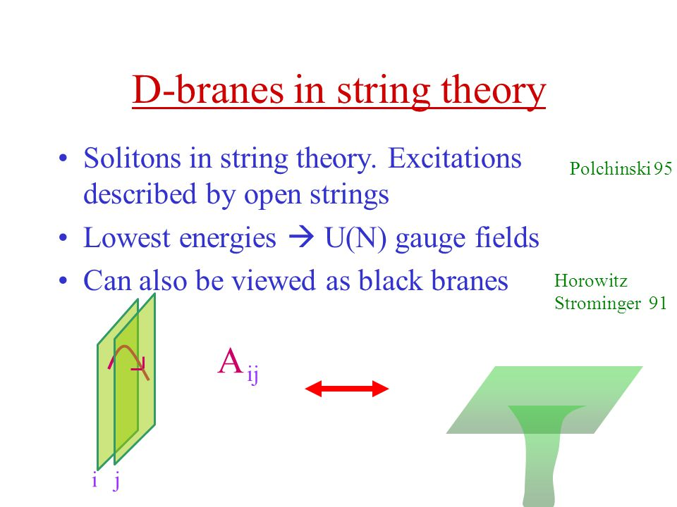 D-branes in string theory