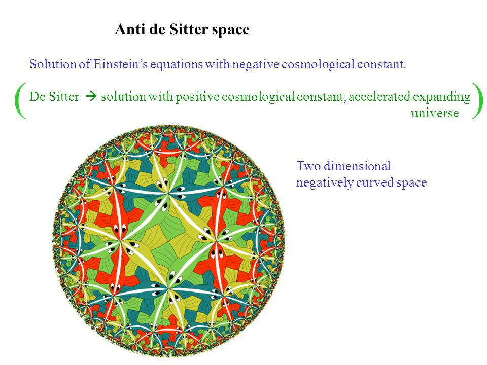 Anti de Sitter space Solution of Einstein's equations with negative cosmological constant. ( )
