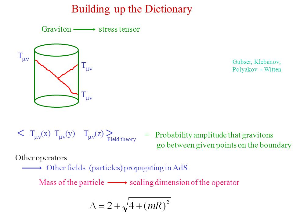 < > Building up the Dictionary