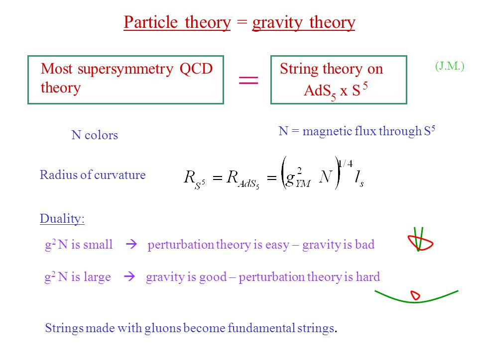 = Particle theory = gravity theory Most supersymmetry QCD theory