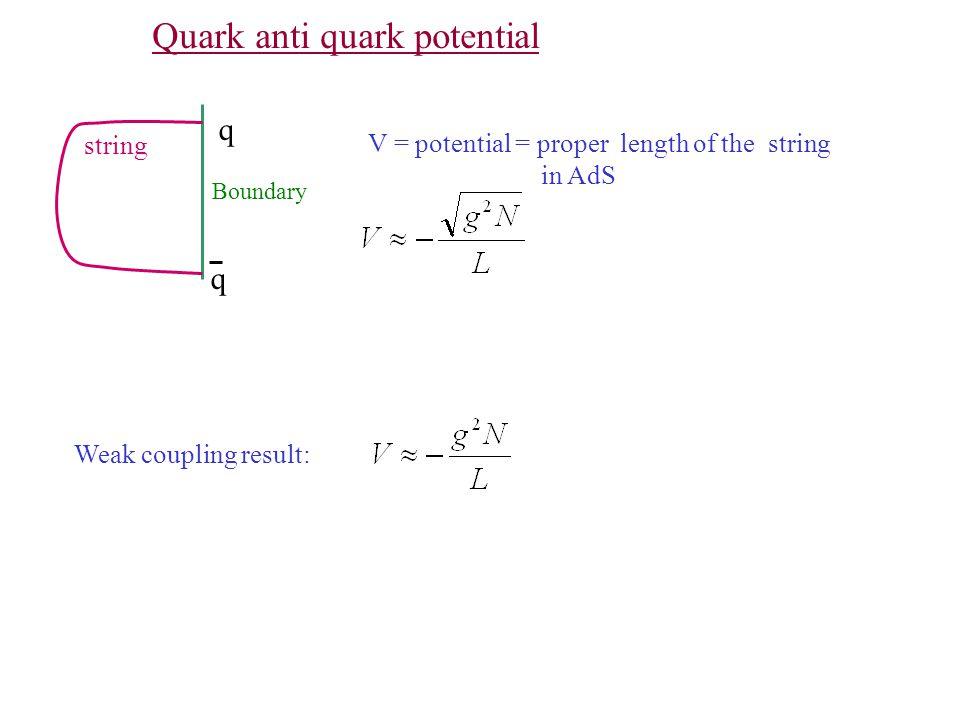 Quark anti quark potential