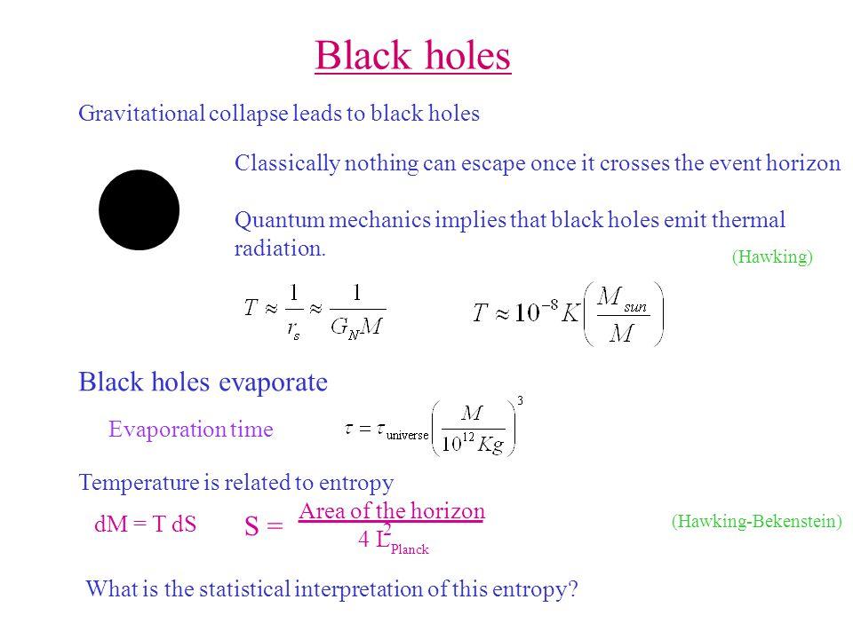 Black holes Black holes evaporate S =
