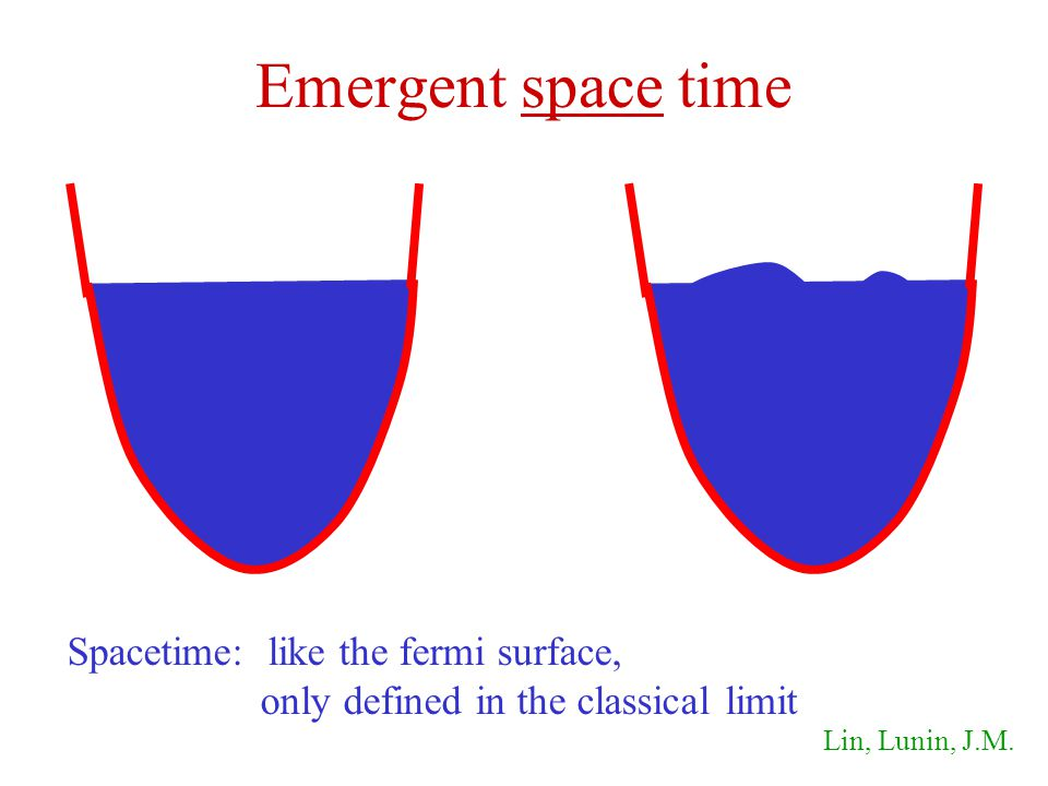Emergent space time Spacetime: like the fermi surface,
