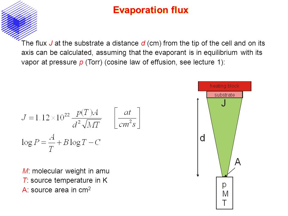 Evaporation flux