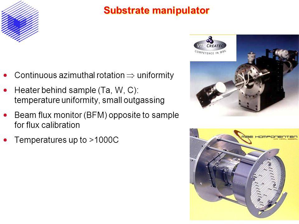 Substrate manipulator