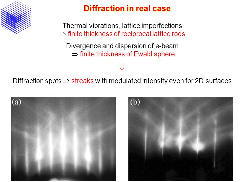 Diffraction in real case