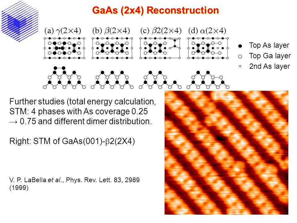 GaAs (2x4) Reconstruction