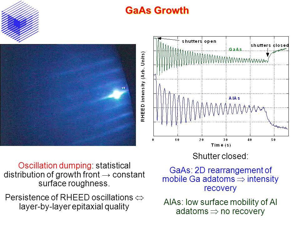 GaAs Growth Shutter closed: