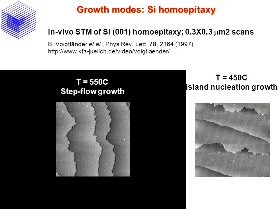 Growth modes: Si homoepitaxy