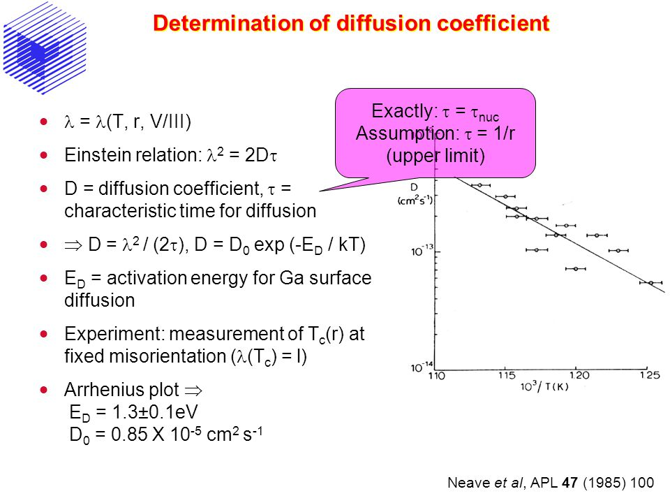 Determination of diffusion coefficient