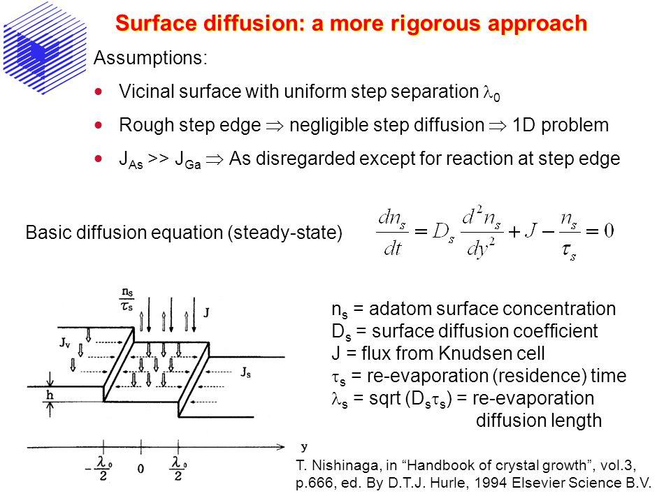 Surface diffusion: a more rigorous approach