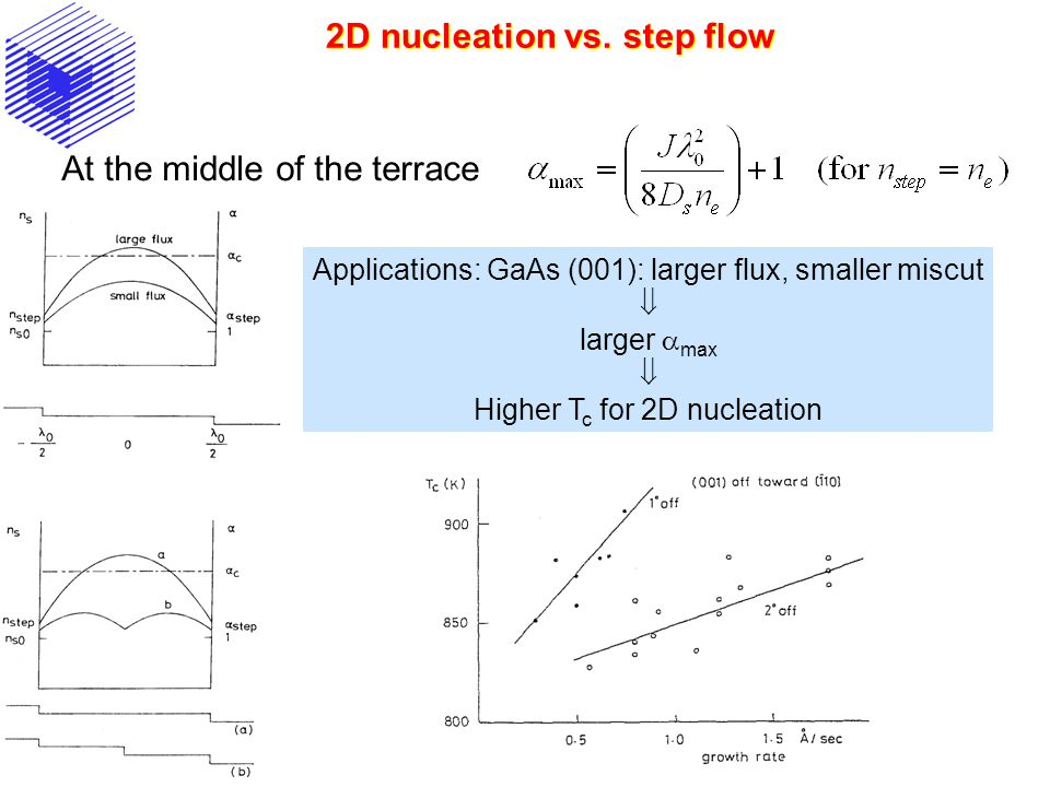 2D nucleation vs. step flow