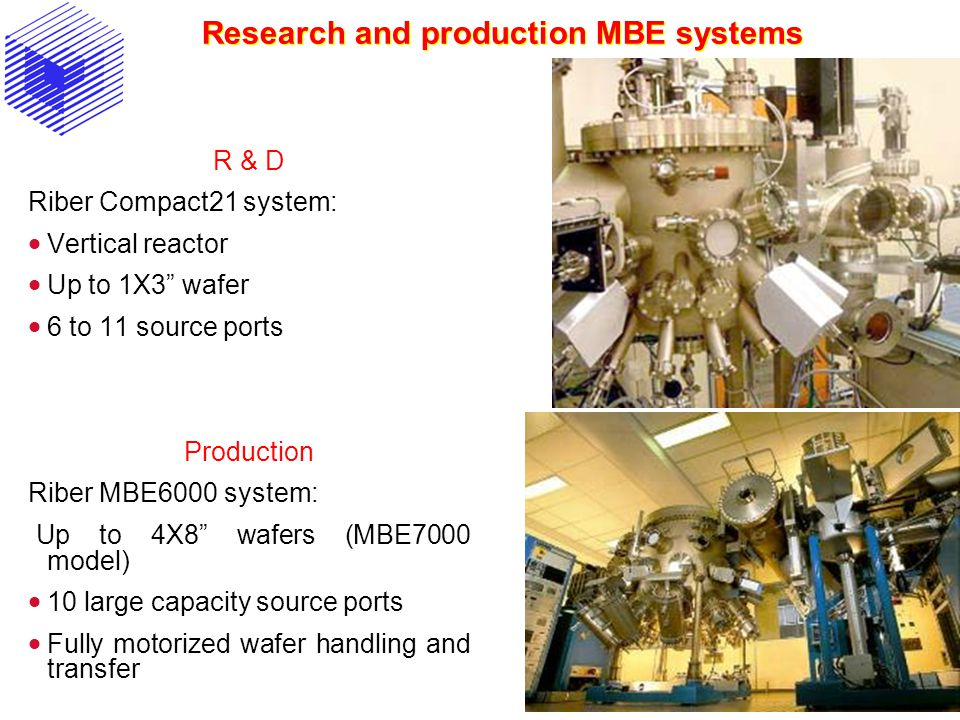 Research and production MBE systems
