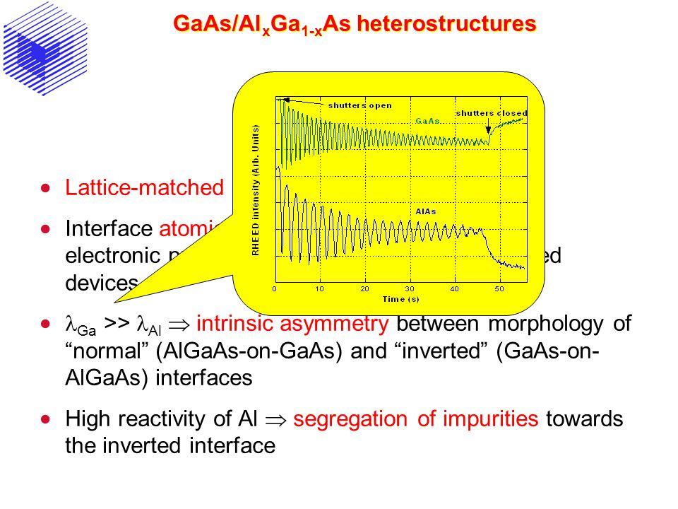 GaAs/AlxGa1-xAs heterostructures
