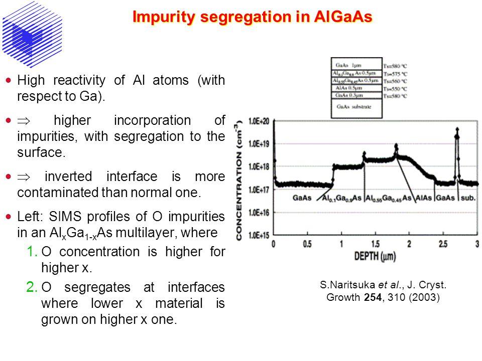 Impurity segregation in AlGaAs