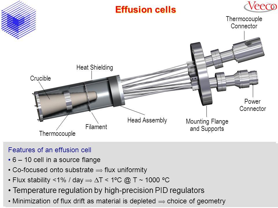Effusion cells Temperature regulation by high-precision PID regulators