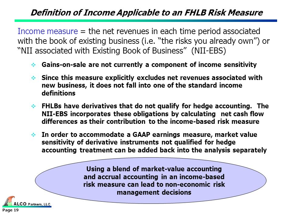 Definition of Income Applicable to an FHLB Risk Measure