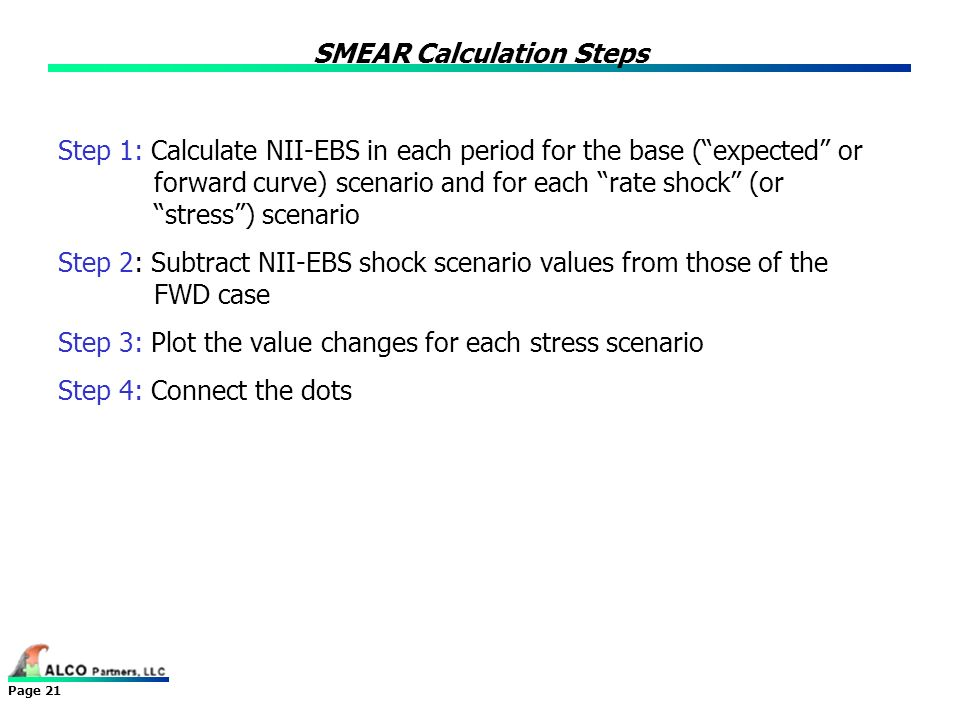 SMEAR Calculation Steps