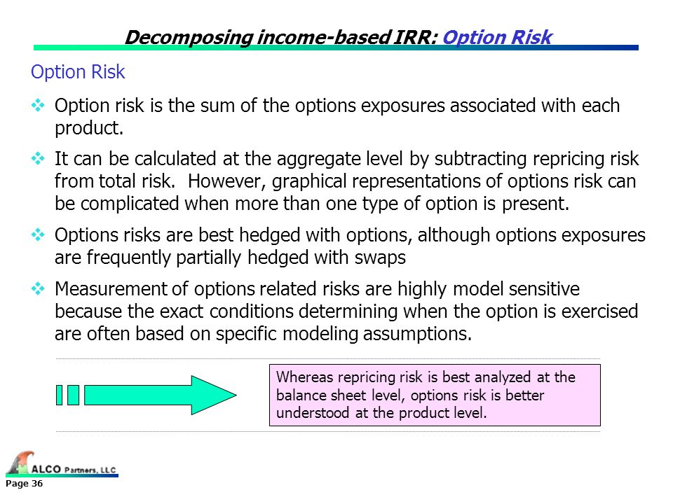 Decomposing income-based IRR: Option Risk