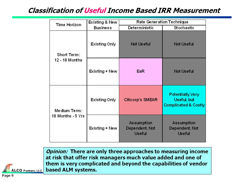 Classification of Useful Income Based IRR Measurement