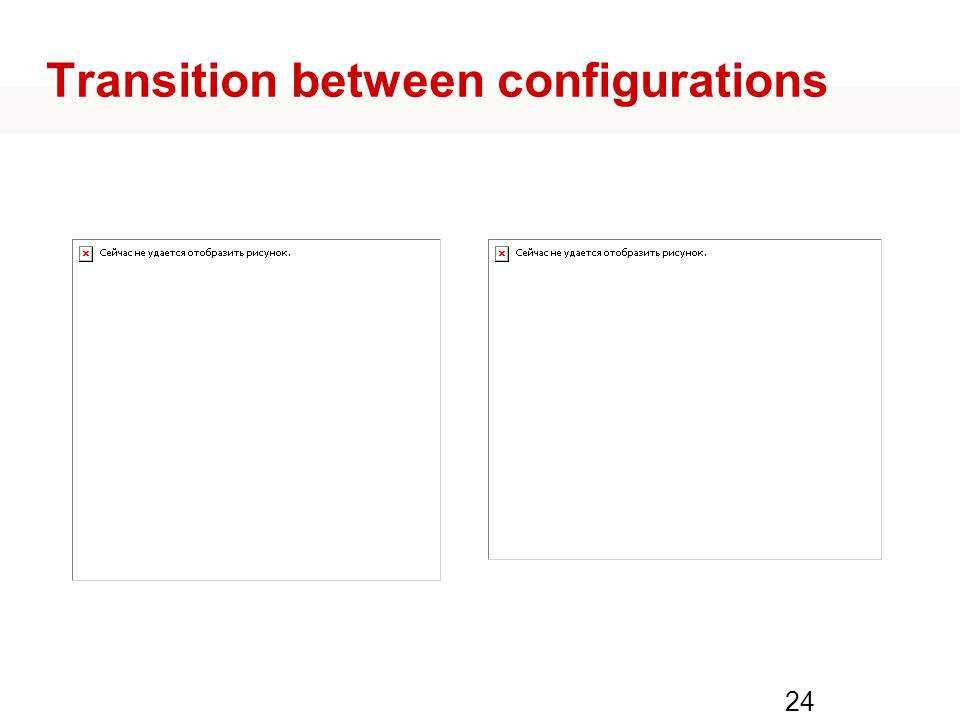 Transition between configurations
