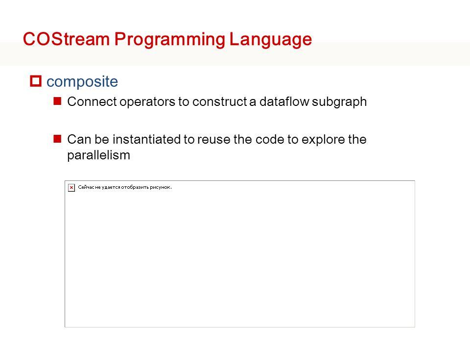 COStream Programming Language