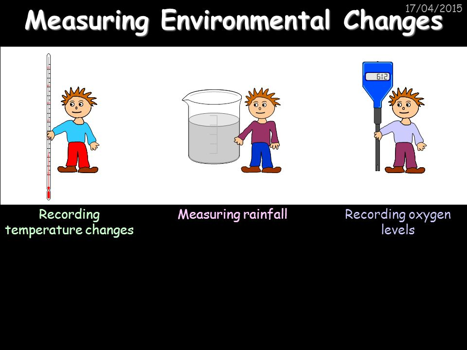 Measuring Environmental Changes