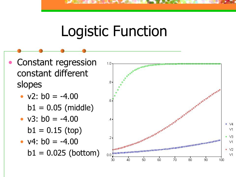 Logistic Function Constant regression constant different slopes