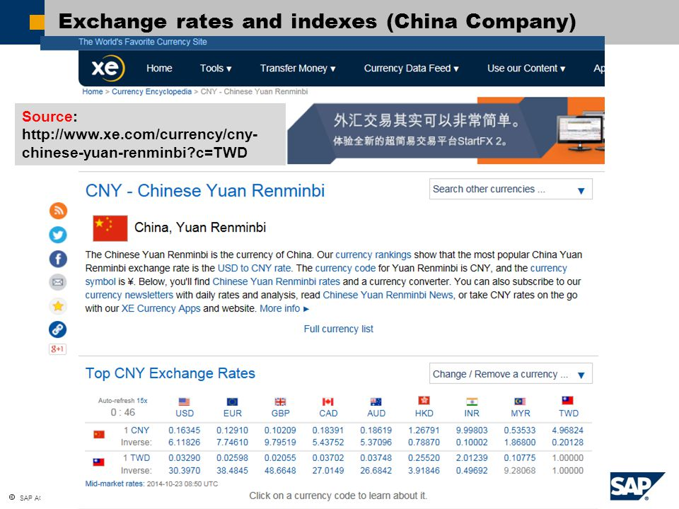 Exchange rates and indexes (China Company)