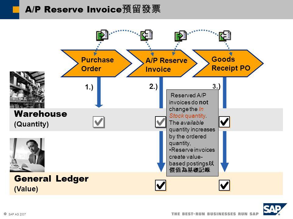 A/P Reserve Invoice預留發票