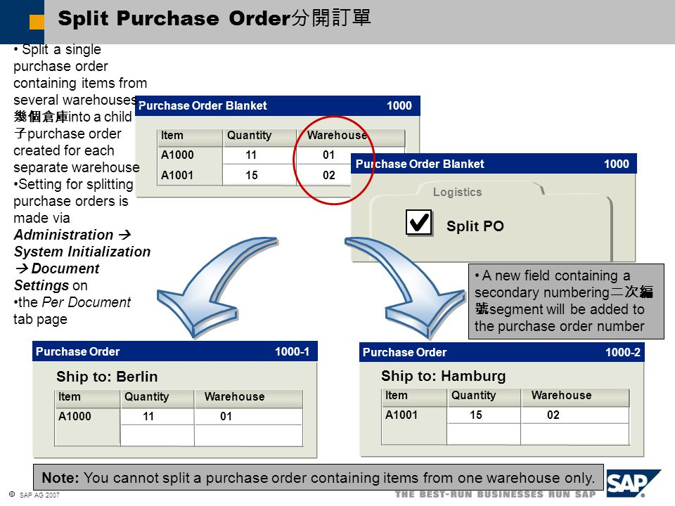 Split Purchase Order分開訂單