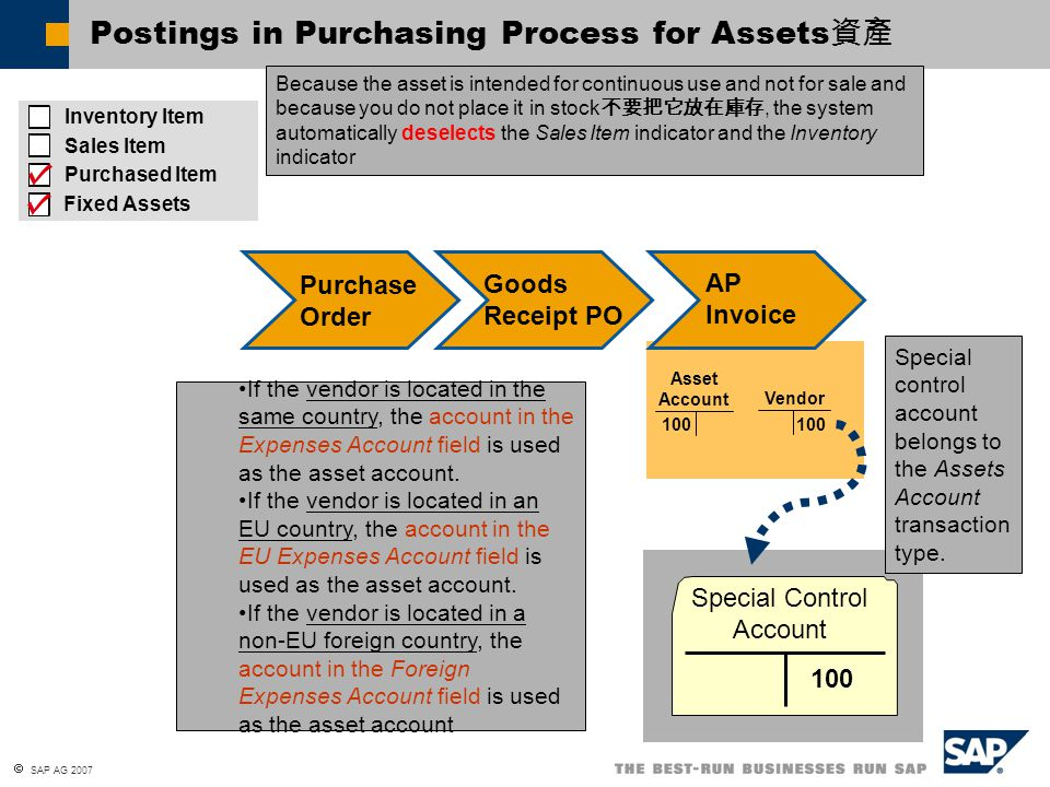 Postings in Purchasing Process for Assets資產