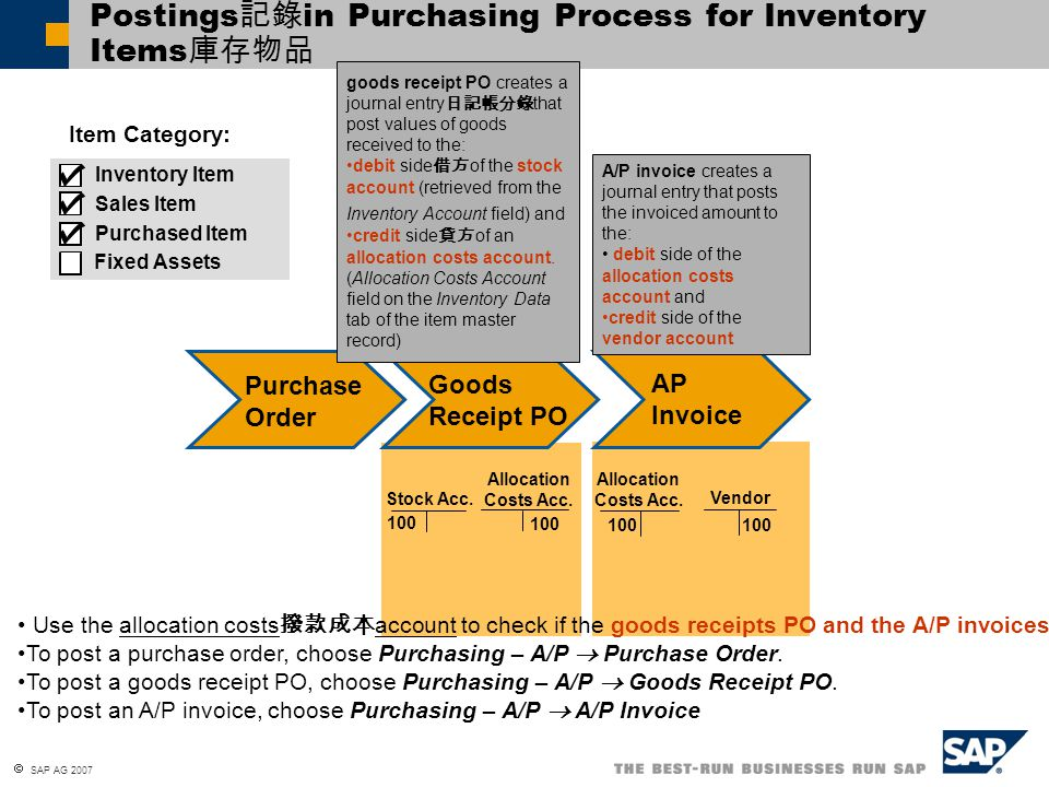 Postings記錄in Purchasing Process for Inventory Items庫存物品